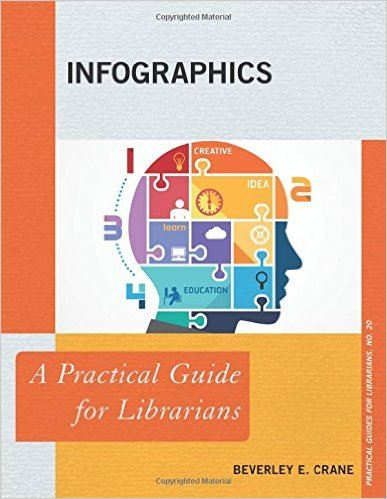 Infographics - a practical guide for librarians