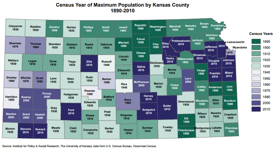 Census Year of Maximum Population by Kansas County 1890-2010