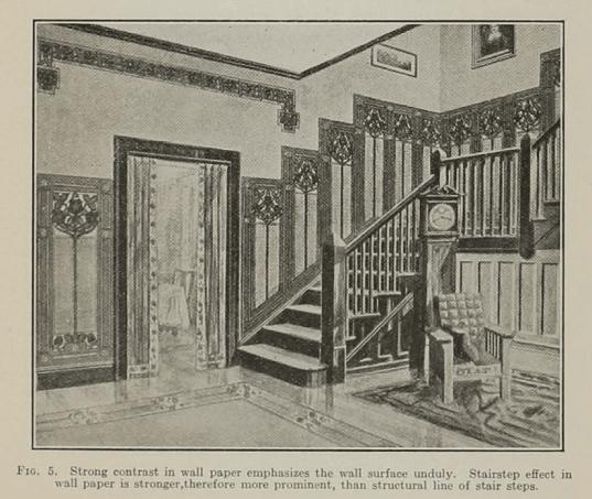 Home Decore 1921